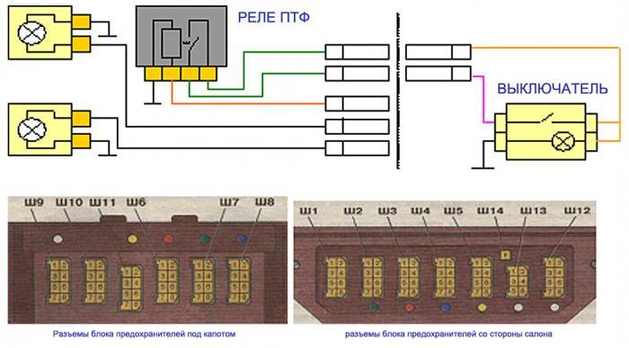 Схема подключения птф приоры через блок питания - funtik ...: http://funtik-parik.ru/skhema-podklyucheniya-ptf-priory-cherez-blok-pitaniya.html