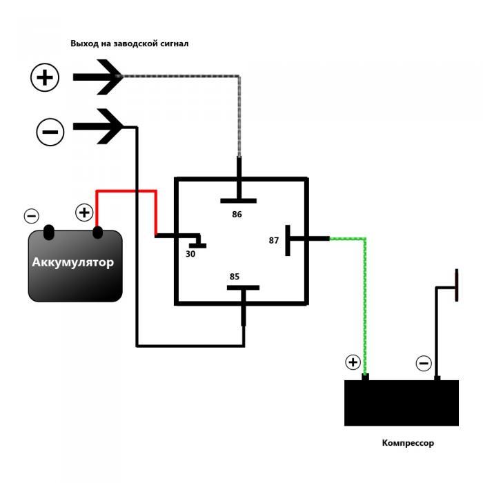 Воздушные сигналы на авто схема подключения